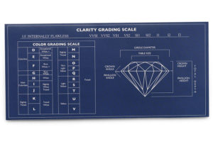Diamond Color Grading Scale (1)