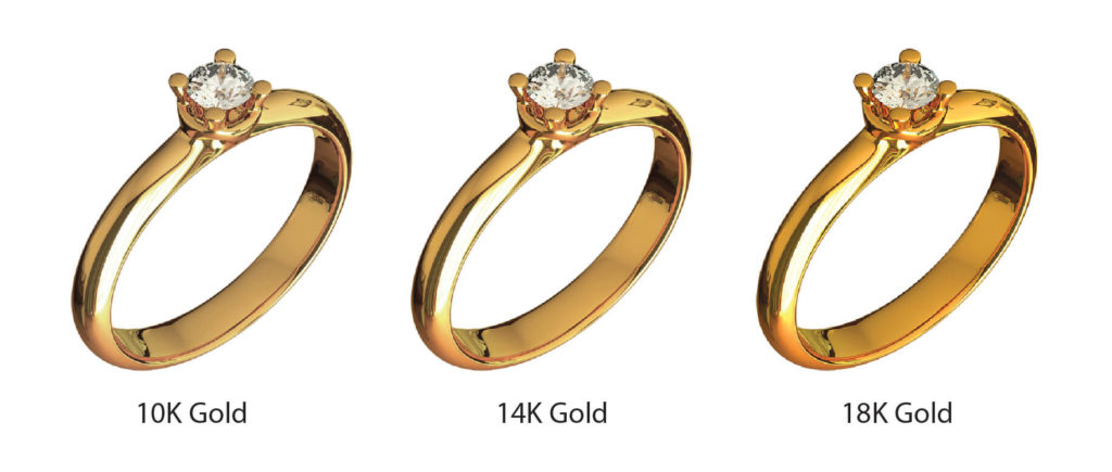 Gold Ring Comparison 10k 14k 18k