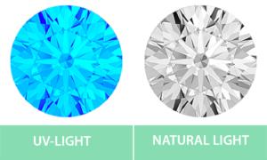 Fluorescence Diamond