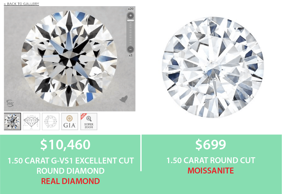 Moissanite pros and cons