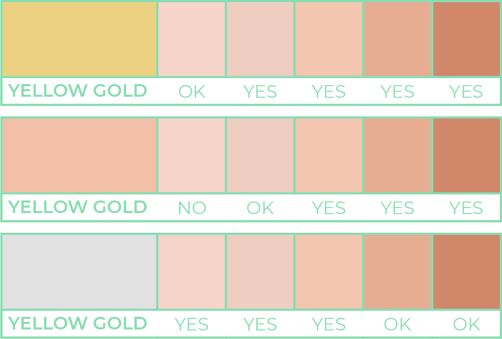 Yellow Gold Rose Gold Skin Tone