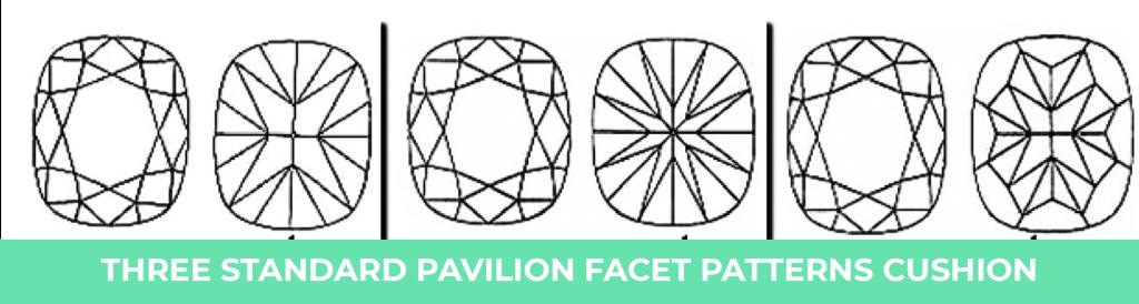 Pavilion Facet Patterns Cushion Cut Diamond