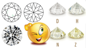 Diamond Color vs. Clarity