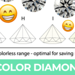 H Color Diamonds – The Best Color Grade for Engagement Rings?
